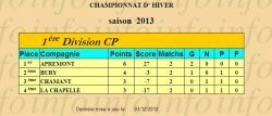 Coupe d'hiver 2012-2013