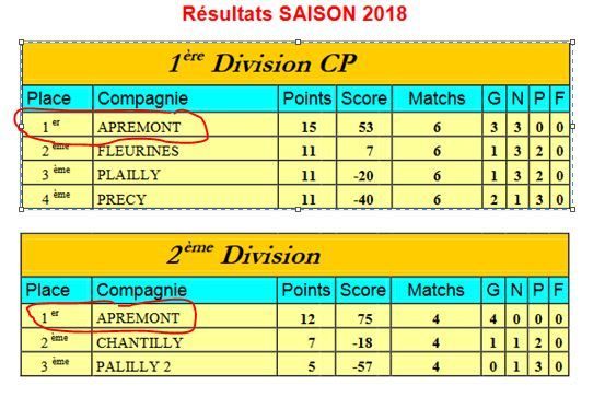 coupe d'hiver 2017-2018